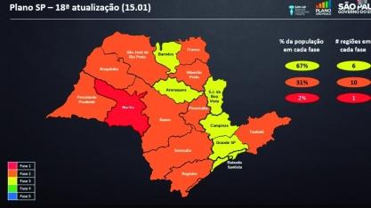 Estado rebaixa regiões de Ribeirão Preto e Franca para a fase laranja do Plano São Paulo